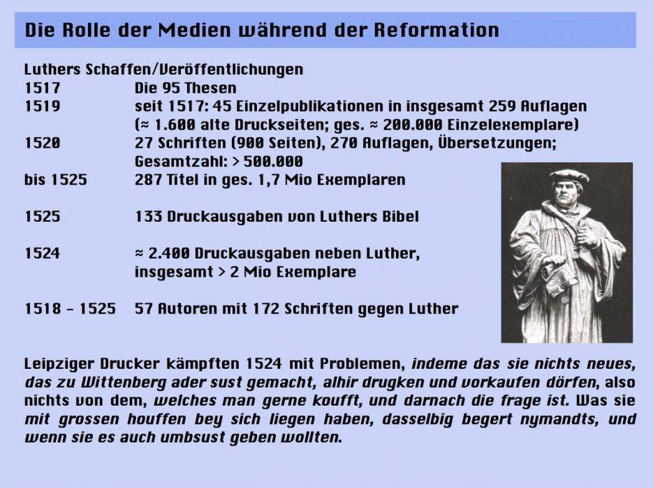 Medien während der Reformation