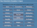 New Historicism: Circulation in Space