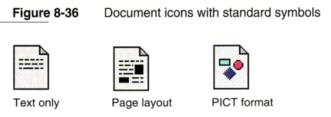 klassische Mac-Icons: Dokument-Dateien