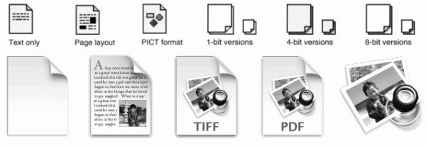 Heutige Systeme nutzen weiterhin die selben Grundformen für Dokument-Icons wie der Macintosh 1984.