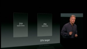 Phil Schiller vergleicht ein 7-Zoll-Android-Tablet mit dem iPad mini
