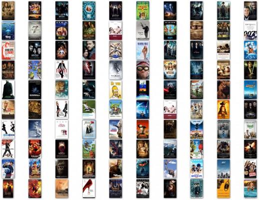 Vergleich der Filmcharts der 2000er mit den 1970ern