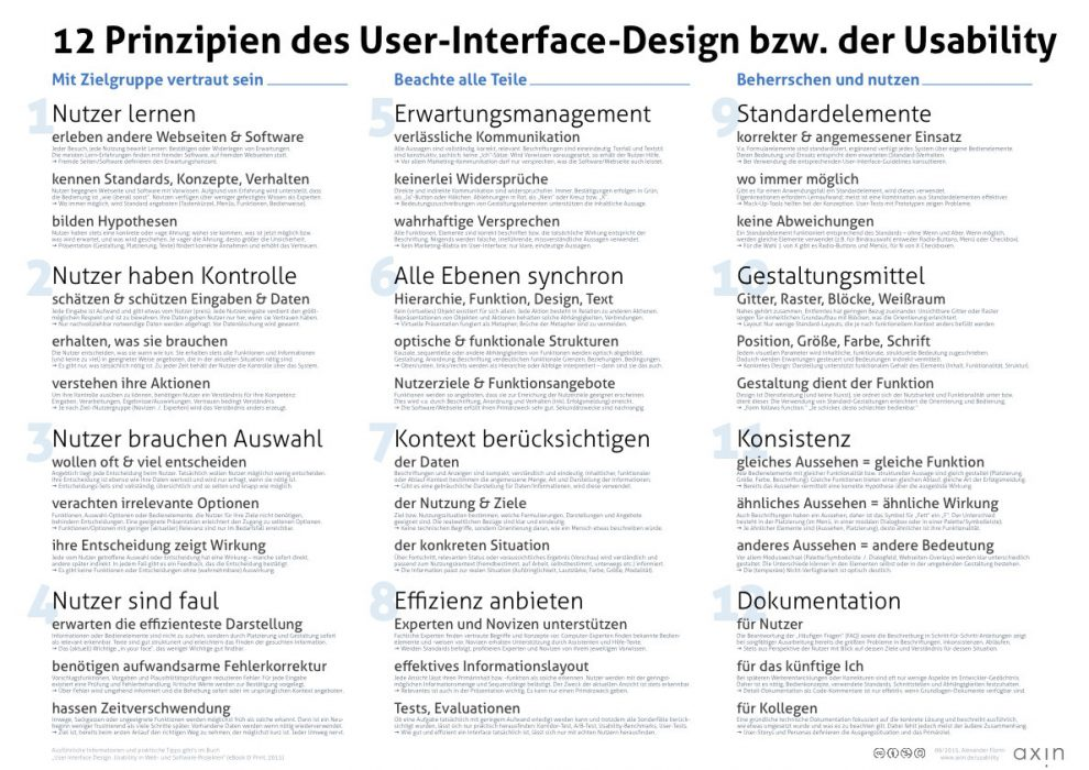 Poster: Prinzipen des User Interface Design