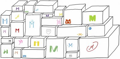 Bei der Shopping-Auswahl bieten Marken den Konsumenten Orientierung.